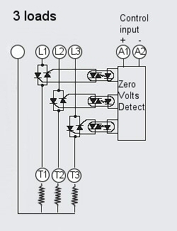 3 phase contactors
