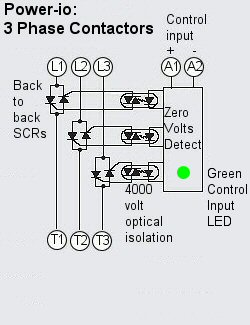 3-phasewiring-5  Phase Motor Wiring Diagrams Simple Circuit Diagram Of Contactor on