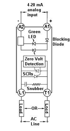 4-20 mA contactor