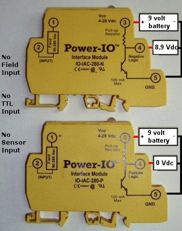 IAC with no field input