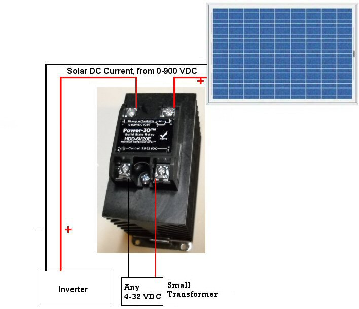solar panel disconnect